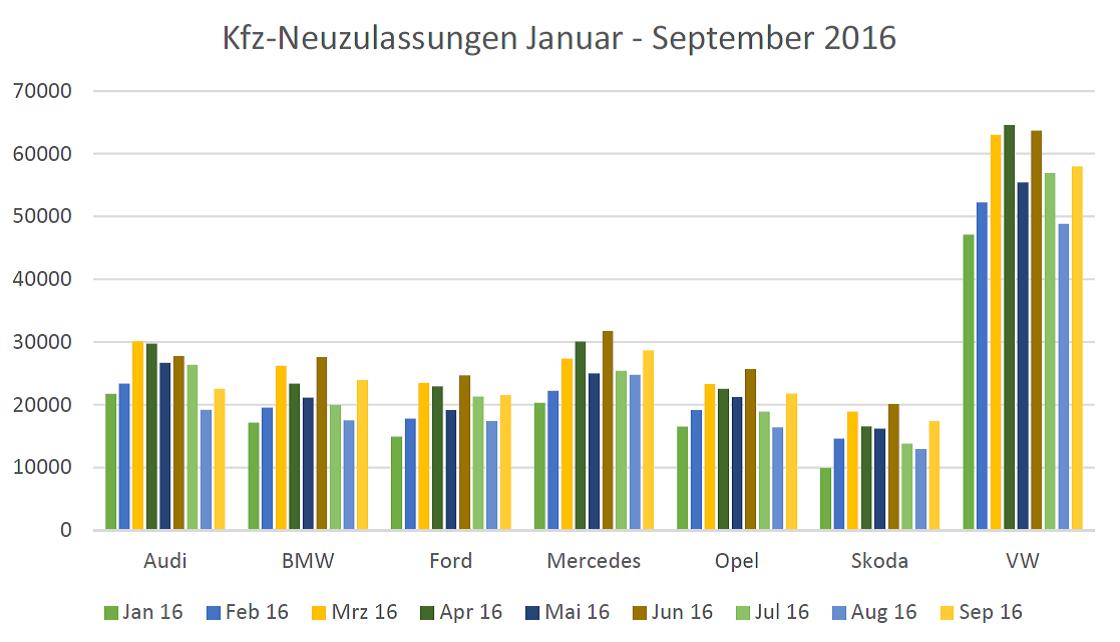 Atemberaubend Kfz Ladesystem Diagramm Ideen - Elektrische Schaltplan ...
